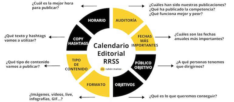 calendario editoria infografia