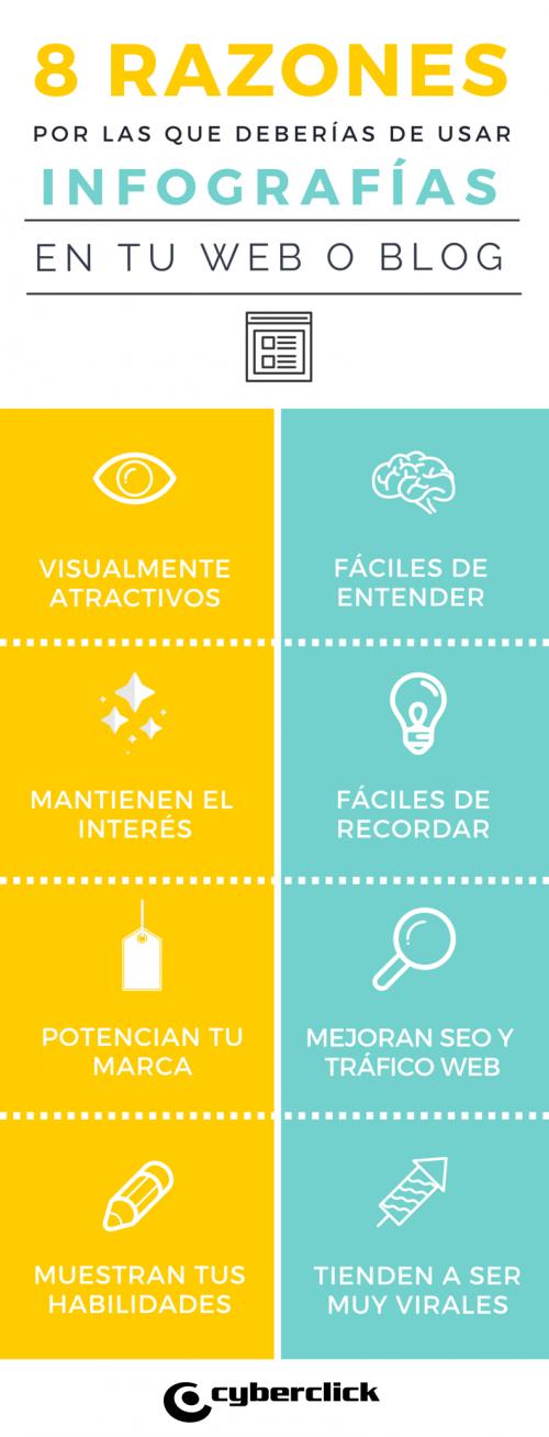 infografia de ventajas de usar infografias